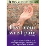 Heal your Wrist Pain